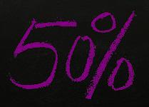 7: Percent