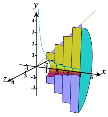 MAT 202 Calculus II