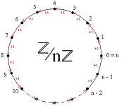 3: Modular Arithmetic